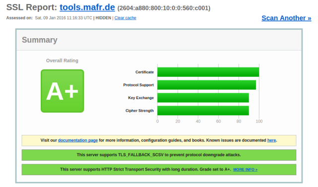 SSL Server Test  tools.mafr.de  Powered by Qualys SSL Labs