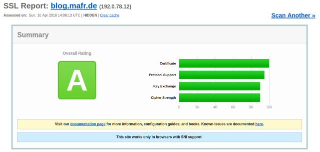 "Grade ""A"" in Qualys SSL Test"